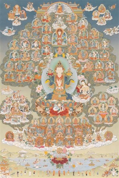Lignée Shambhala Lineage